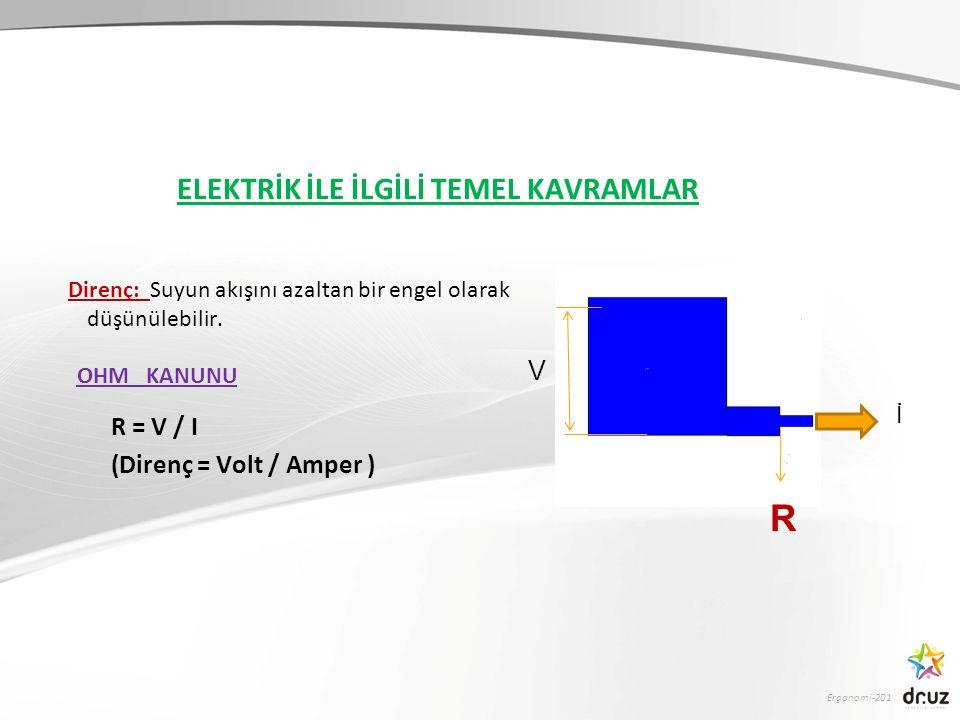 Ergonomi-201VoltVolt Santimetre (cm.) 6501.50030 1.50050.00050 50.000150.000120 150.000250.000200 250.000420.000350 Gerilim altındaki iletkenlere azami emniyetli yaklaşma mesafesi;