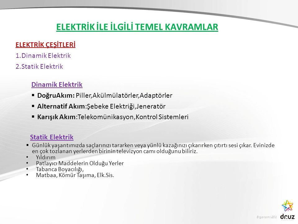 Ergonomi-201 İLETKENLİK Maddeler Elektriksel Olarak 1.İletken (Altın - Gümüş - Bakır) 2.Yalıtkan (Cam - Bakalit - Kauçuk) 3.Yarı İletken (Silisyum - Germanyum) ELEKTRİK İLE İLGİLİ TEMEL KAVRAMLAR