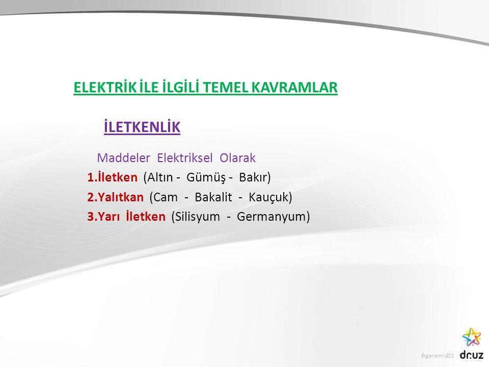 Ergonomi-201 İLETKENLİK Maddeler Elektriksel Olarak 1.İletken (Altın - Gümüş - Bakır) 2.Yalıtkan (Cam - Bakalit - Kauçuk) 3.Yarı İletken (Silisyum - G