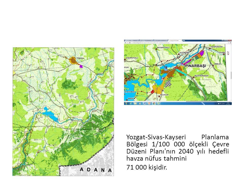 Yozgat-Sivas-Kayseri Planlama Bölgesi 1/100 000 ölçekli Çevre Düzeni Planı nın 2040 yılı hedefli havza nüfus tahmini 71 000 kişidir.