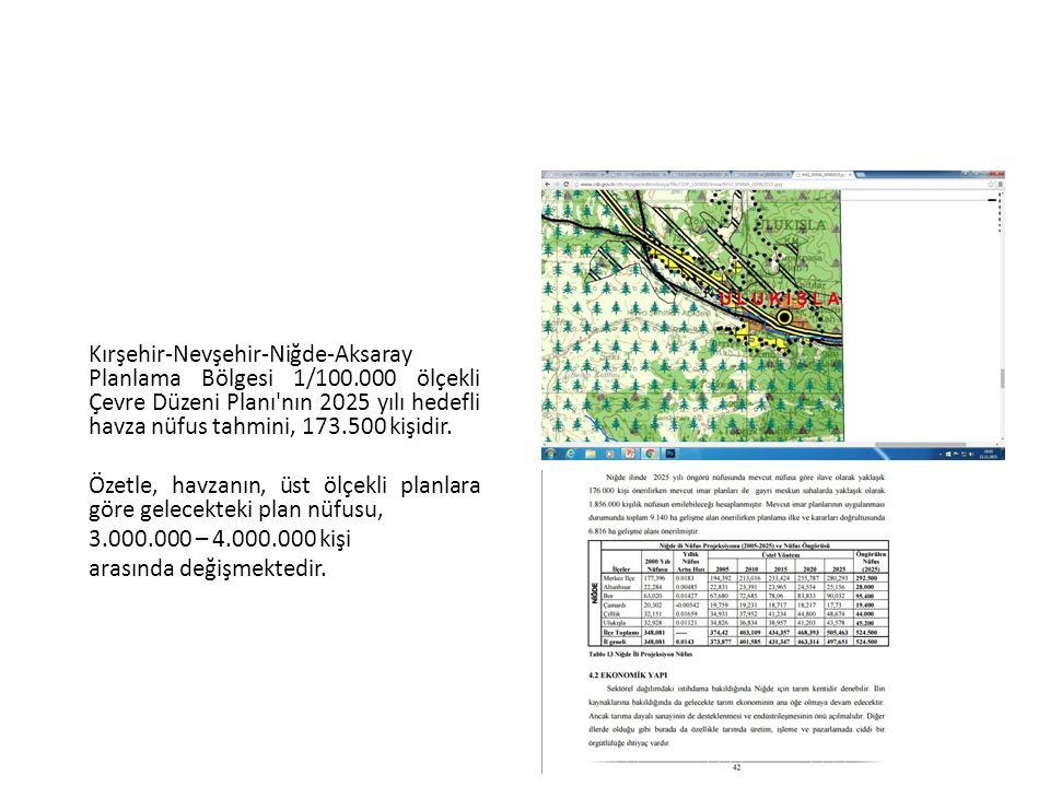 Kırşehir-Nevşehir-Niğde-Aksaray Planlama Bölgesi 1/100.000 ölçekli Çevre Düzeni Planı nın 2025 yılı hedefli havza nüfus tahmini, 173.500 kişidir.