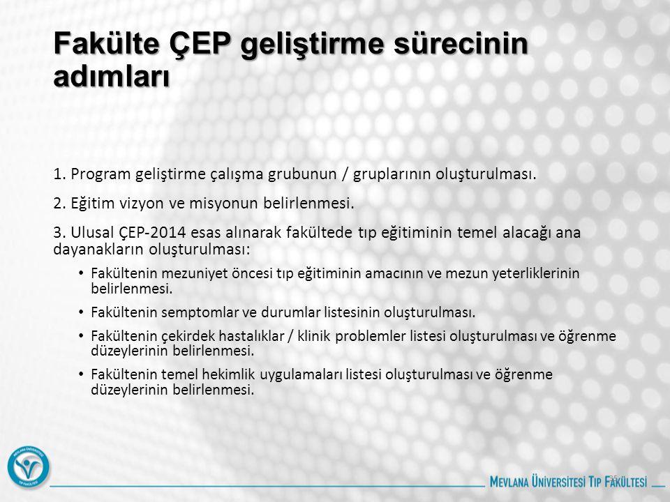 Fakülte ÇEP geliştirme sürecinin adımları 1.