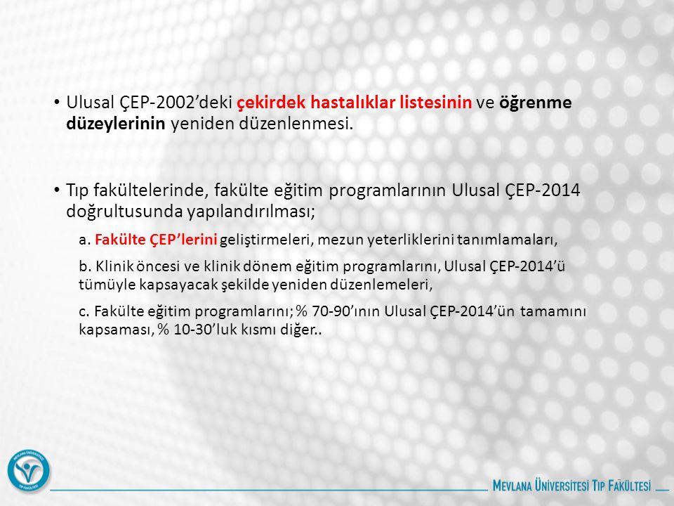 Ulusal ÇEP‐2002'deki çekirdek hastalıklar listesinin ve öğrenme düzeylerinin yeniden düzenlenmesi.