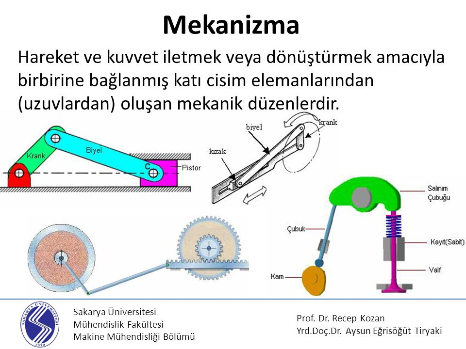 Sakarya Üniversitesi Mühendislik Fakültesi Makine Mühendisliği Bölümü Hareket ve kuvvet iletmek veya dönüştürmek amacıyla birbirine bağlanmış katı cis