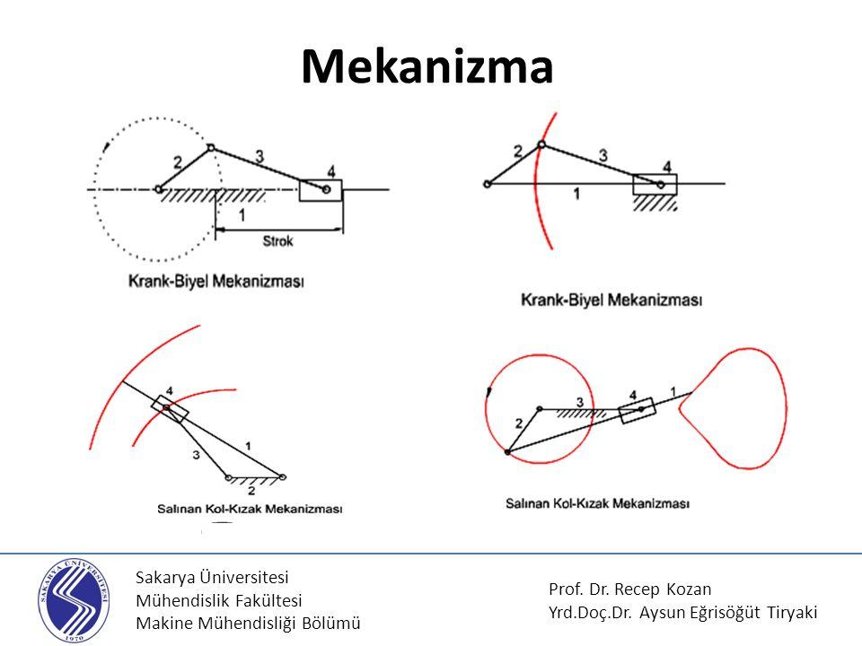 Sakarya Üniversitesi Mühendislik Fakültesi Makine Mühendisliği Bölümü Mekanizma Prof. Dr. Recep Kozan Yrd.Doç.Dr. Aysun Eğrisöğüt Tiryaki