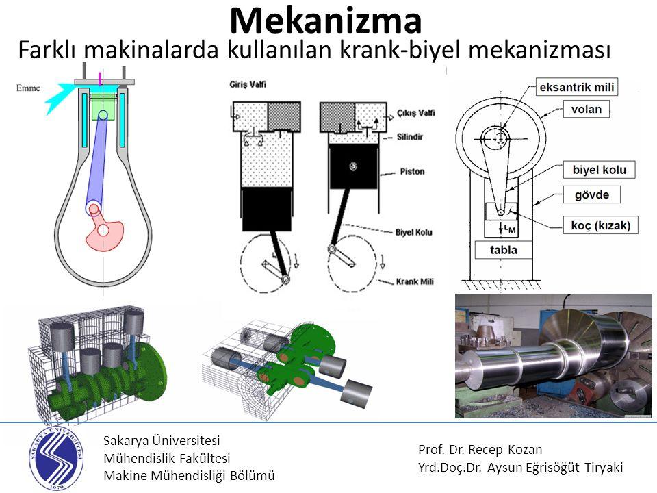 Sakarya Üniversitesi Mühendislik Fakültesi Makine Mühendisliği Bölümü Mekanizma Prof. Dr. Recep Kozan Yrd.Doç.Dr. Aysun Eğrisöğüt Tiryaki Farklı makin