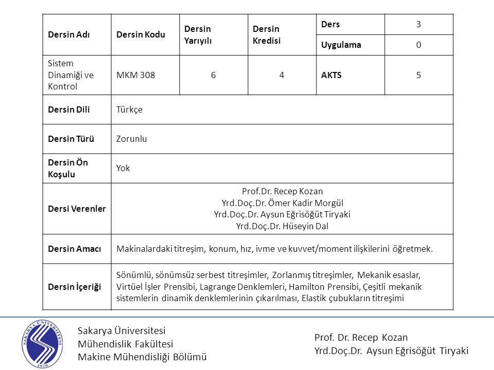 Sakarya Üniversitesi Mühendislik Fakültesi Makine Mühendisliği Bölümü Dersin AdıDersin Kodu Dersin Yarıyılı Dersin Kredisi Ders3 Uygulama0 Sistem Dina