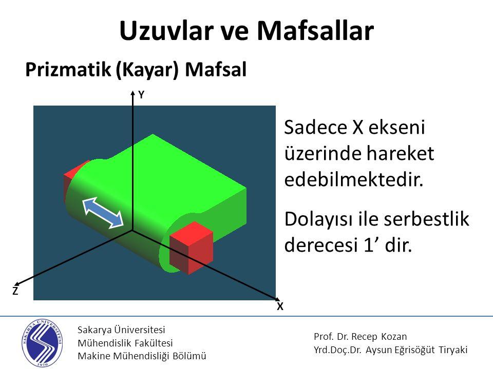 Sakarya Üniversitesi Mühendislik Fakültesi Makine Mühendisliği Bölümü Prof. Dr. Recep Kozan Yrd.Doç.Dr. Aysun Eğrisöğüt Tiryaki Uzuvlar ve Mafsallar X