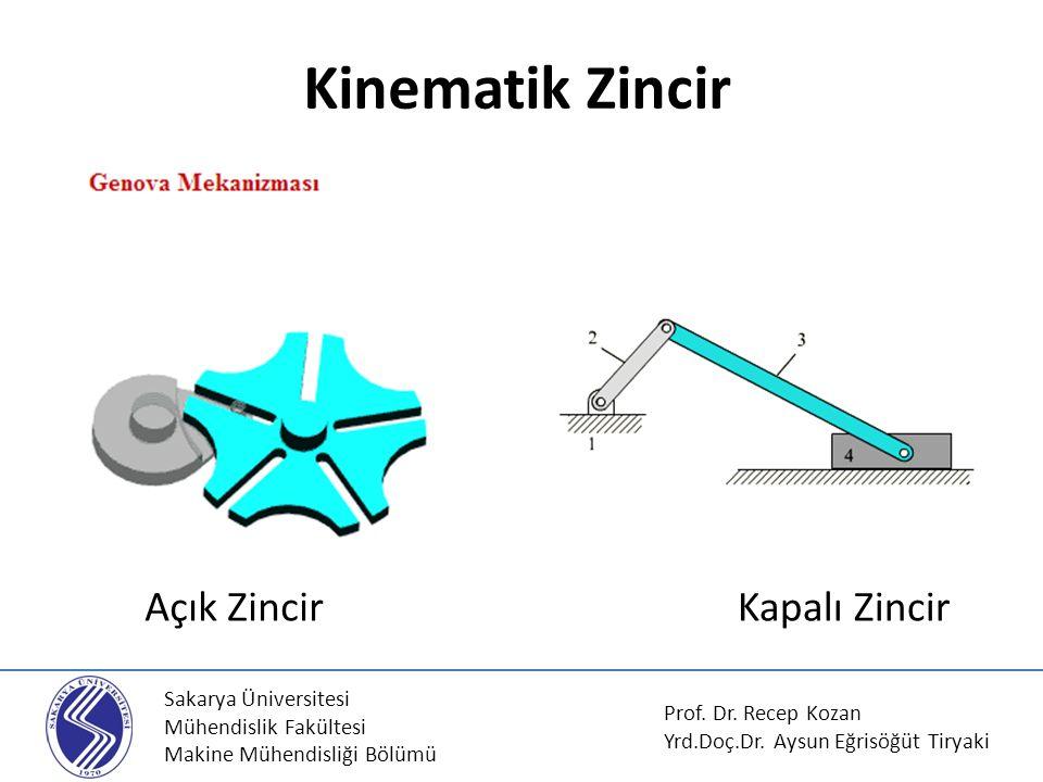 Sakarya Üniversitesi Mühendislik Fakültesi Makine Mühendisliği Bölümü Kinematik Zincir Prof. Dr. Recep Kozan Yrd.Doç.Dr. Aysun Eğrisöğüt Tiryaki Açık
