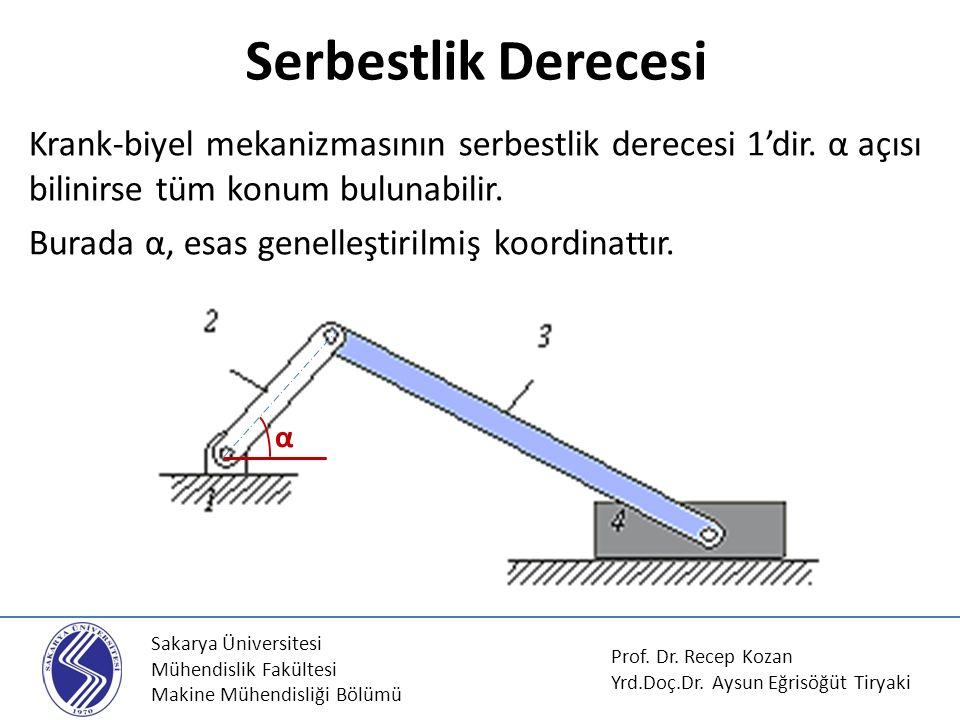 Sakarya Üniversitesi Mühendislik Fakültesi Makine Mühendisliği Bölümü Krank-biyel mekanizmasının serbestlik derecesi 1'dir. α açısı bilinirse tüm konu