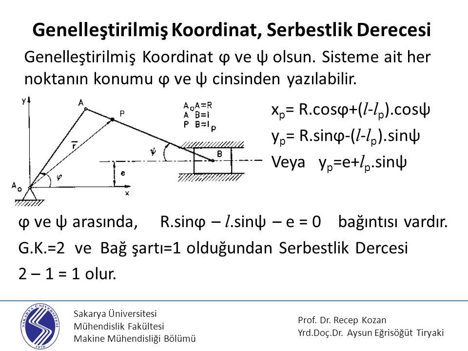 Sakarya Üniversitesi Mühendislik Fakültesi Makine Mühendisliği Bölümü Genelleştirilmiş Koordinat ϕ ve ψ olsun. Sisteme ait her noktanın konumu ϕ ve ψ
