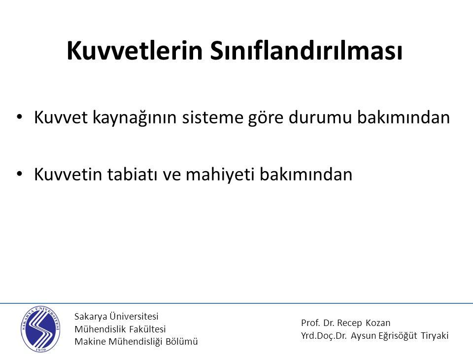 Sakarya Üniversitesi Mühendislik Fakültesi Makine Mühendisliği Bölümü Kuvvet kaynağının sisteme göre durumu bakımından Kuvvetin tabiatı ve mahiyeti ba