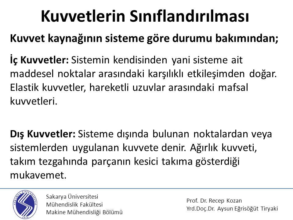 Sakarya Üniversitesi Mühendislik Fakültesi Makine Mühendisliği Bölümü Kuvvet kaynağının sisteme göre durumu bakımından; İç Kuvvetler: Sistemin kendisi
