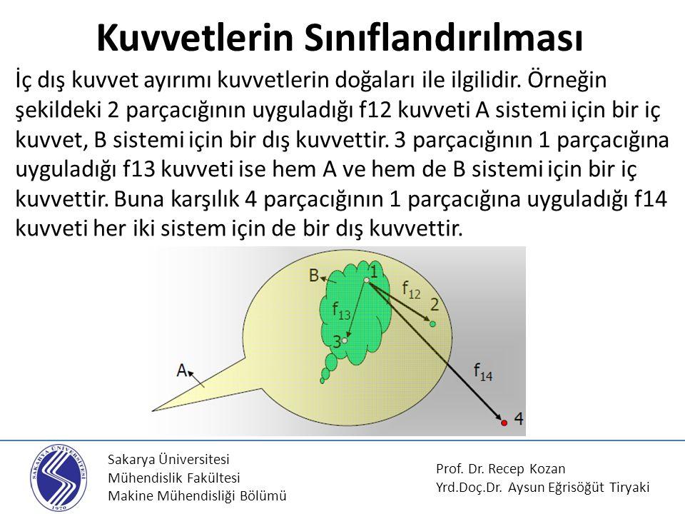 Sakarya Üniversitesi Mühendislik Fakültesi Makine Mühendisliği Bölümü İç dış kuvvet ayırımı kuvvetlerin doğaları ile ilgilidir. Örneğin şekildeki 2 pa