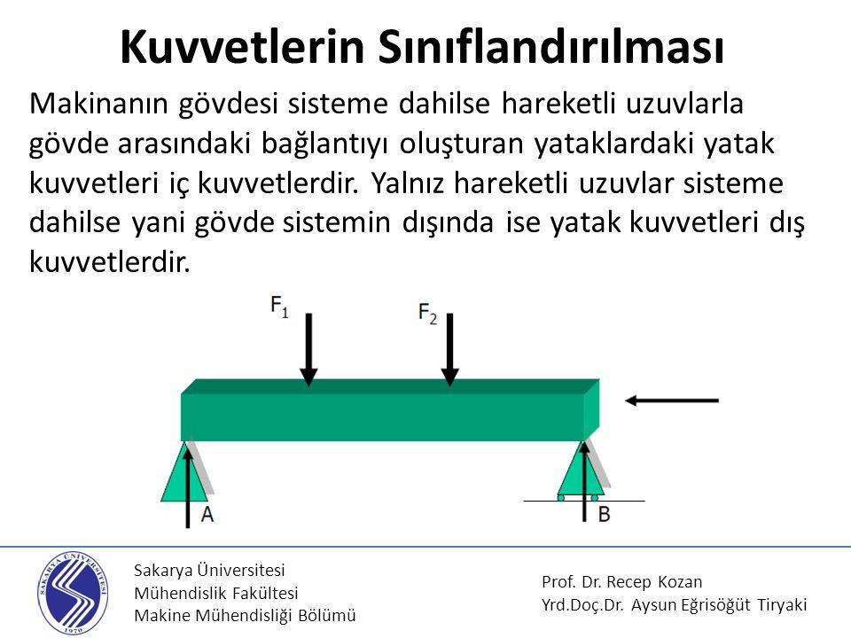 Sakarya Üniversitesi Mühendislik Fakültesi Makine Mühendisliği Bölümü Makinanın gövdesi sisteme dahilse hareketli uzuvlarla gövde arasındaki bağlantıy