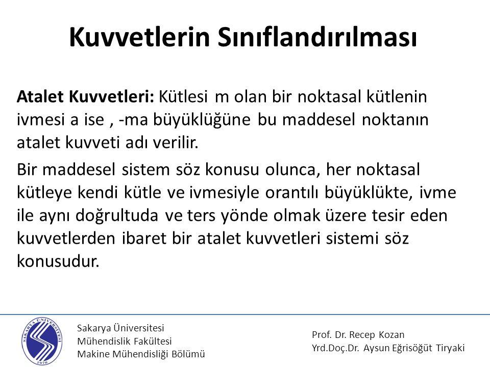 Sakarya Üniversitesi Mühendislik Fakültesi Makine Mühendisliği Bölümü Atalet Kuvvetleri: Kütlesi m olan bir noktasal kütlenin ivmesi a ise, -ma büyükl