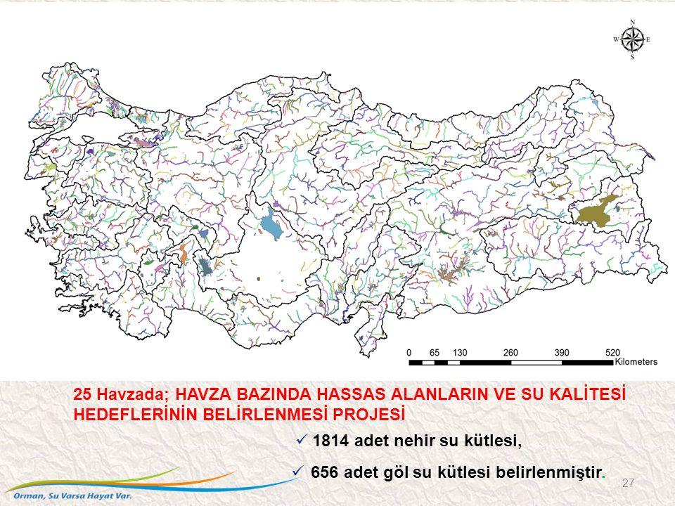 25 Havzada; HAVZA BAZINDA HASSAS ALANLARIN VE SU KALİTESİ HEDEFLERİNİN BELİRLENMESİ PROJESİ 1814 adet nehir su kütlesi, 656 adet göl su kütlesi belirlenmiştir.