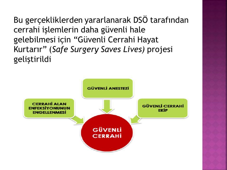 Bu gerçekliklerden yararlanarak DSÖ tarafından cerrahi işlemlerin daha güvenli hale gelebilmesi için Güvenli Cerrahi Hayat Kurtarır (Safe Surgery Saves Lives) projesi geliştirildi