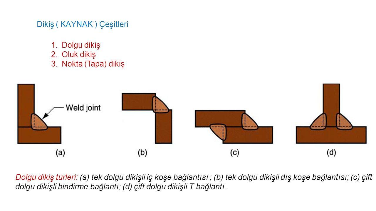 Dikiş ( KAYNAK ) Çeşitleri 1.Dolgu dikiş 2.Oluk dikiş 3.Nokta (Tapa) dikiş Dolgu dikiş türleri: (a) tek dolgu dikişli iç köşe bağlantısı ; (b) tek dol