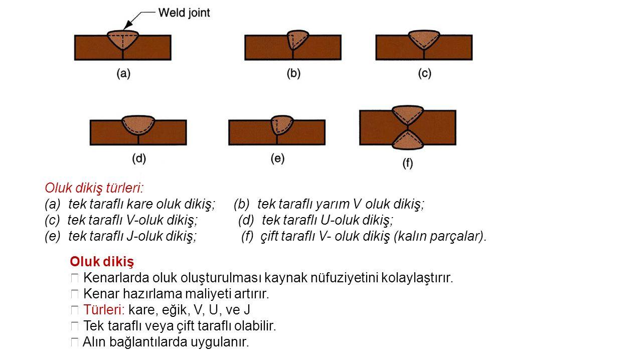 Oluk dikiş türleri: (a) tek taraflı kare oluk dikiş; (b) tek taraflı yarım V oluk dikiş; (c) tek taraflı V-oluk dikiş; (d) tek taraflı U-oluk dikiş; (e) tek taraflı J-oluk dikiş; (f) çift taraflı V- oluk dikiş (kalın parçalar).