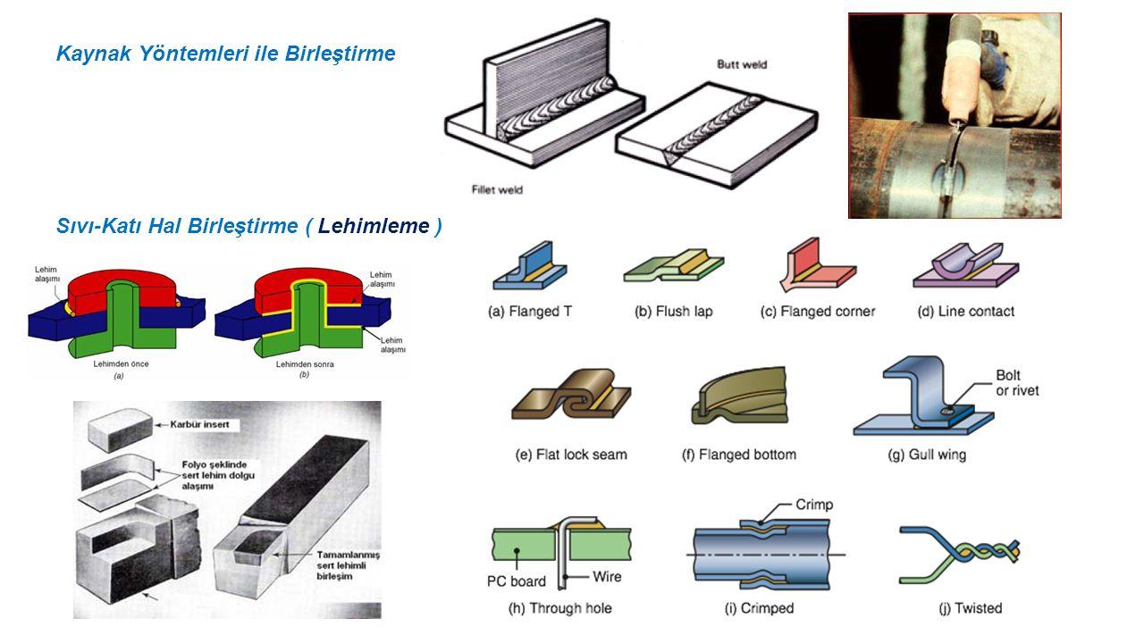 Kaynak Yöntemleri ile Birleştirme Sıvı-Katı Hal Birleştirme ( Lehimleme )