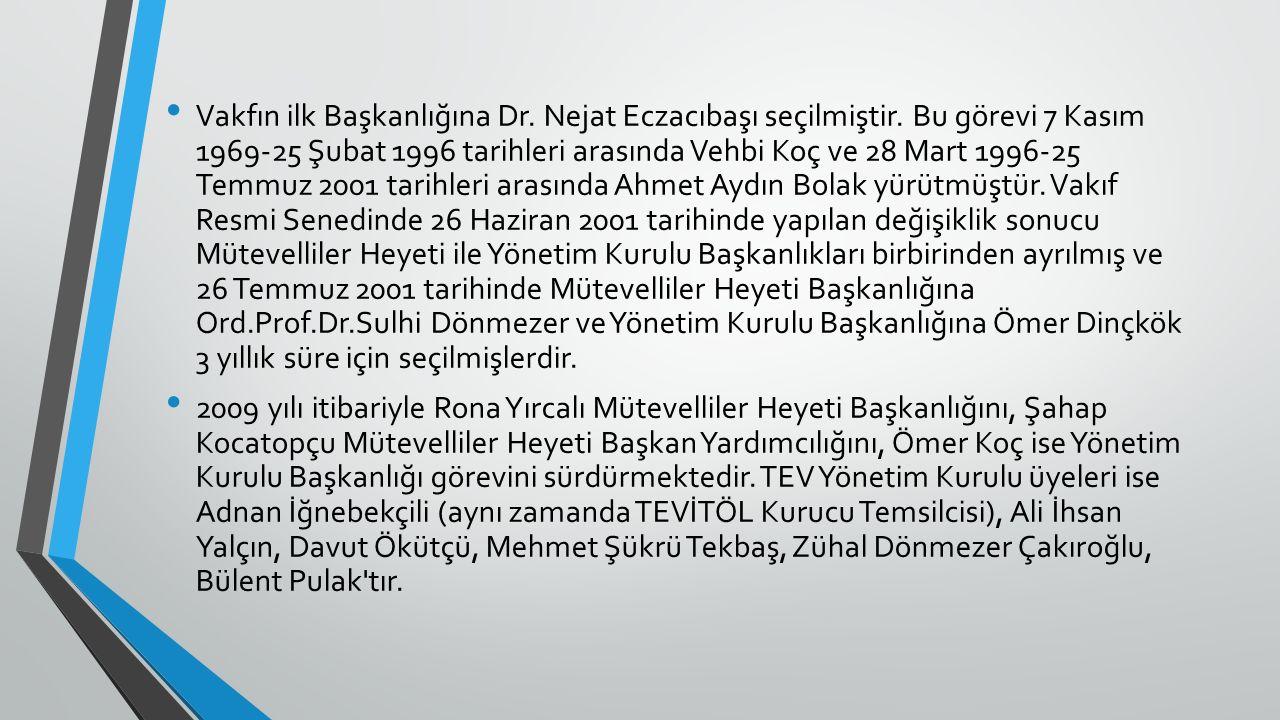 Vakfın ilk Başkanlığına Dr. Nejat Eczacıbaşı seçilmiştir.