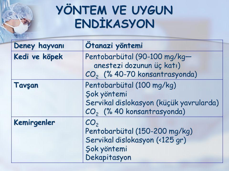YÖNTEM VE UYGUN ENDİKASYON Deney hayvanı Ötanazi yöntemi Kedi ve köpek Pentobarbütal (90-100 mg/kg— anestezi dozunun üç katı) CO 2 (% 40-70 konsantrasyonda) Tavşan Pentobarbütal (100 mg/kg) Şok yöntemi Servikal dislokasyon (küçük yavrularda) CO 2 (% 40 konsantrasyonda) Kemirgenler CO 2 Pentobarbütal (150-200 mg/kg) Servikal dislokasyon (<125 gr) Şok yöntemi Dekapitasyon