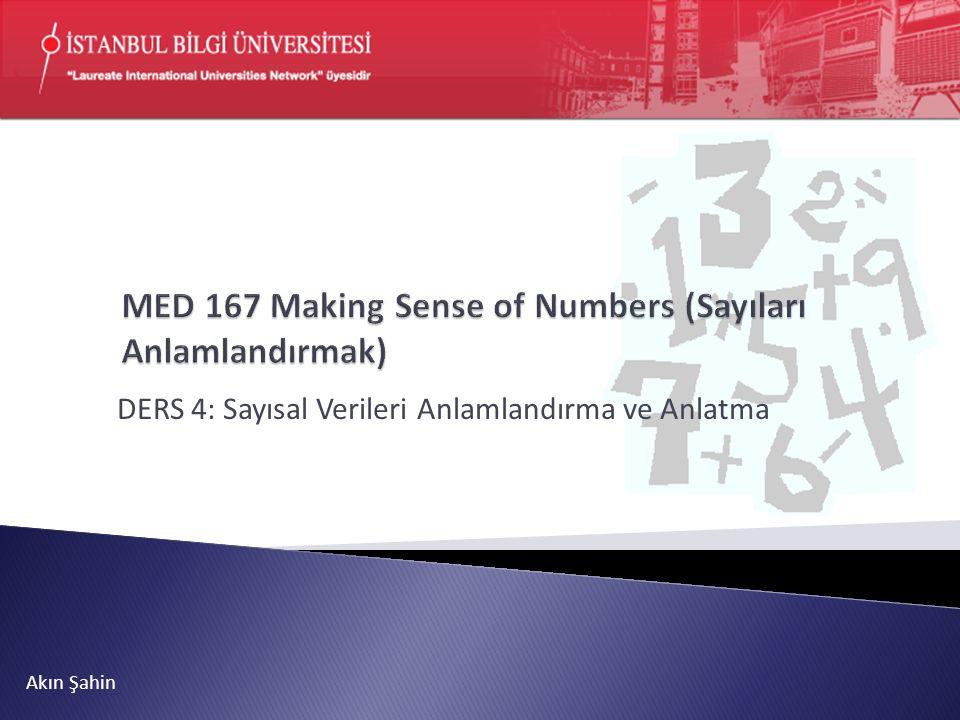 DERS 4: Sayısal Verileri Anlamlandırma ve Anlatma Akın Şahin