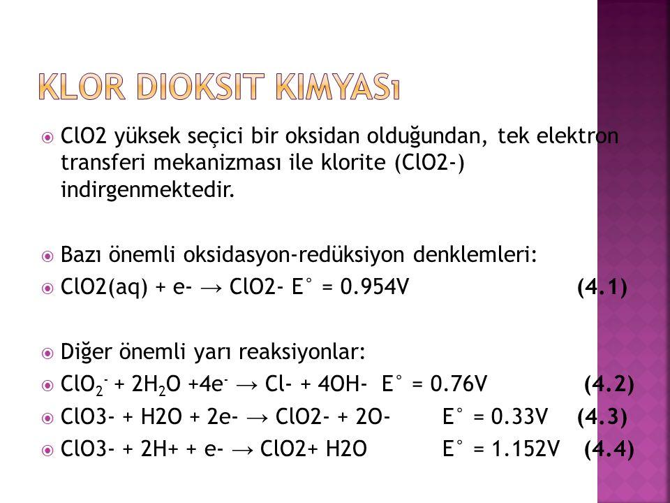  ClO2 yüksek seçici bir oksidan olduğundan, tek elektron transferi mekanizması ile klorite (ClO2-) indirgenmektedir.