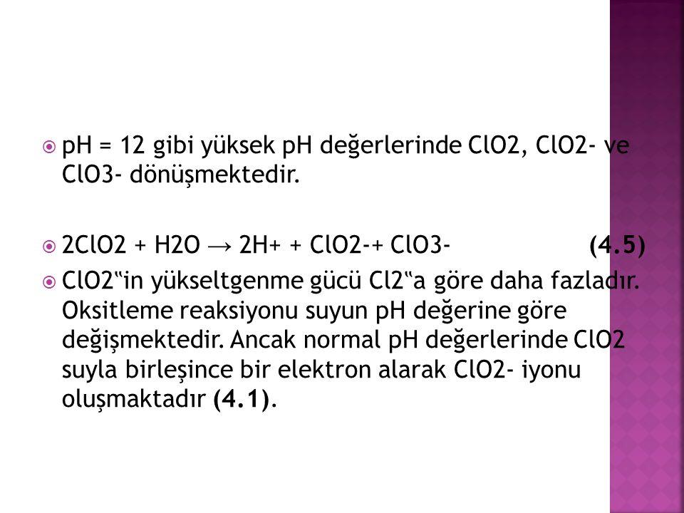  pH = 2 gibi düşük değerlerde ise, ClO2- klorüre indirgenir.