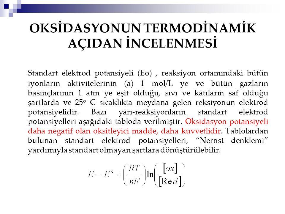 OKSİDASYONUN TERMODİNAMİK AÇIDAN İNCELENMESİ Standart elektrod potansiyeli (Eo), reaksiyon ortamındaki bütün iyonların aktivitelerinin (a) 1 mol/L ye
