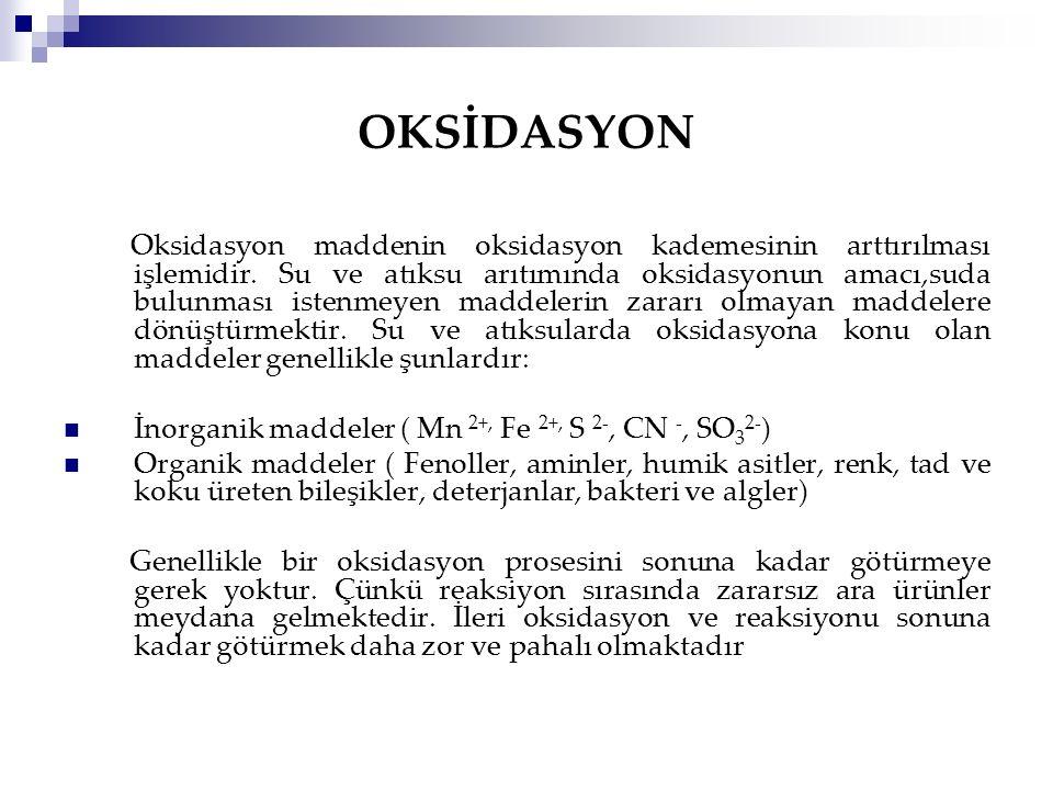 Oksidasyon maddenin oksidasyon kademesinin arttırılması işlemidir. Su ve atıksu arıtımında oksidasyonun amacı,suda bulunması istenmeyen maddelerin zar