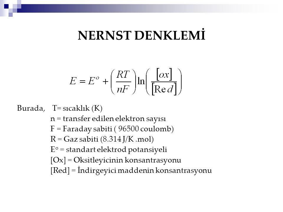 NERNST DENKLEMİ Burada, T= sıcaklık (K) n = transfer edilen elektron sayısı F = Faraday sabiti ( 96500 coulomb) R = Gaz sabiti (8.314 J/K.mol) E o = s
