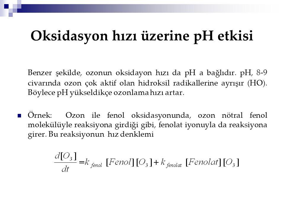 Oksidasyon hızı üzerine pH etkisi Benzer şekilde, ozonun oksidayon hızı da pH a bağlıdır. pH, 8-9 civarında ozon çok aktif olan hidroksil radikallerin
