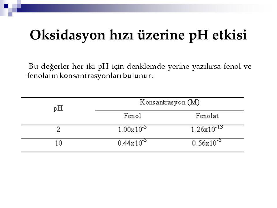 Oksidasyon hızı üzerine pH etkisi Bu değerler her iki pH için denklemde yerine yazılırsa fenol ve fenolatın konsantrasyonları bulunur:
