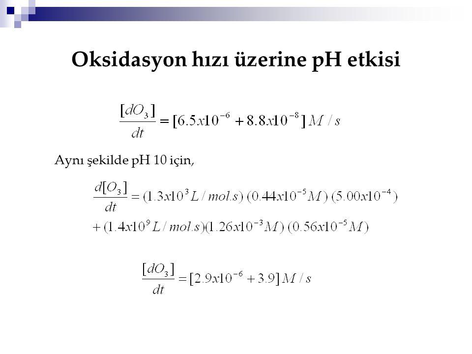 Oksidasyon hızı üzerine pH etkisi Aynı şekilde pH 10 için,