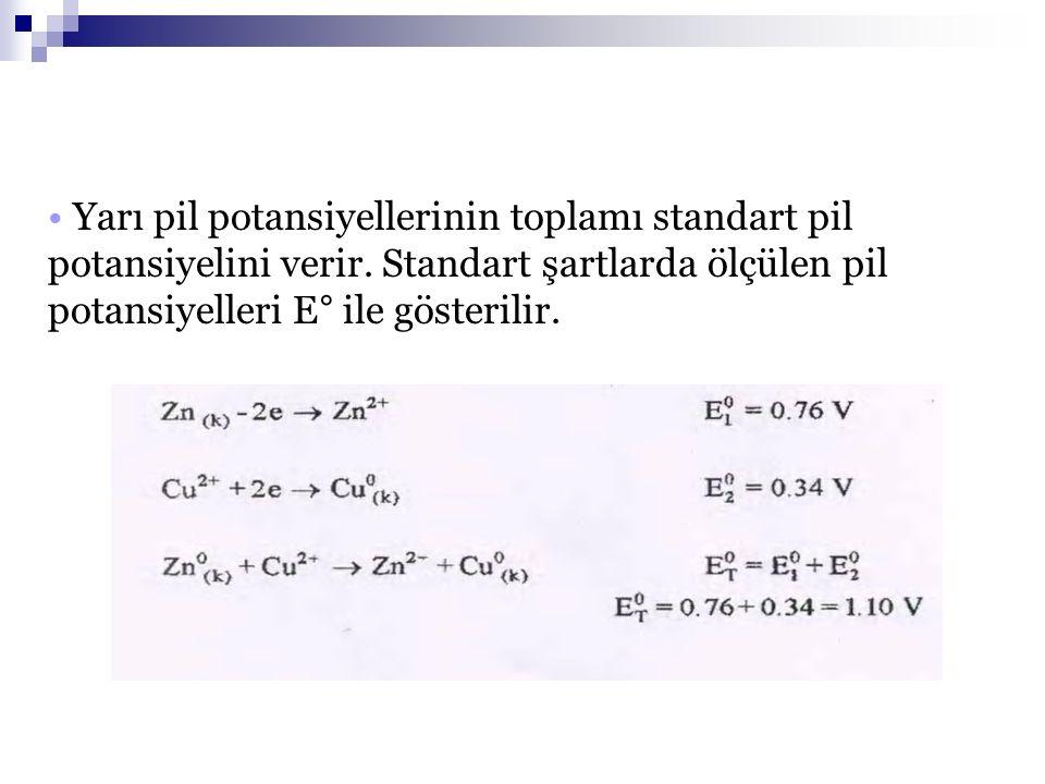 Yarı pil potansiyellerinin toplamı standart pil potansiyelini verir. Standart şartlarda ölçülen pil potansiyelleri E° ile gösterilir.