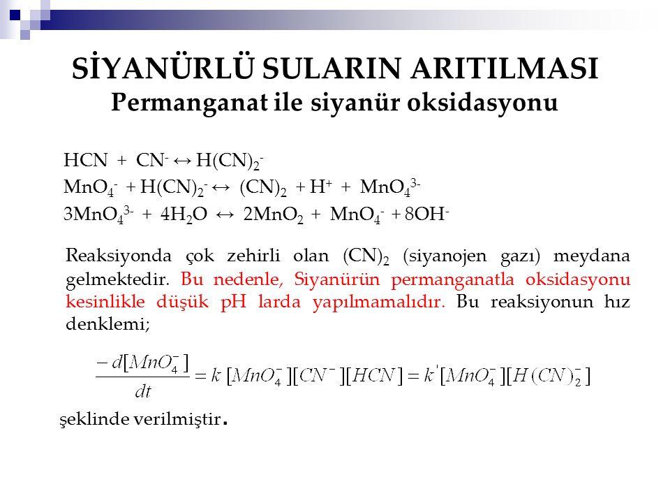 SİYANÜRLÜ SULARIN ARITILMASI Permanganat ile siyanür oksidasyonu HCN + CN - ↔ H(CN) 2 - MnO 4 - + H(CN) 2 - ↔ (CN) 2 + H + + MnO 4 3- 3MnO 4 3- + 4H 2