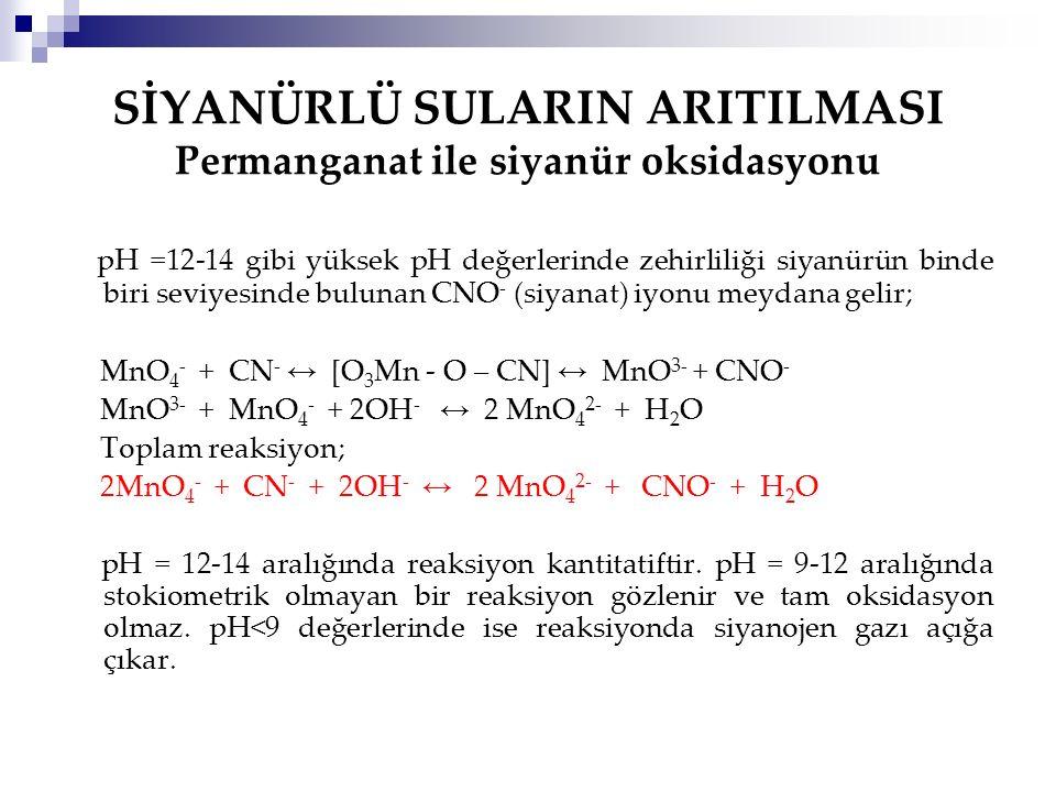 SİYANÜRLÜ SULARIN ARITILMASI Permanganat ile siyanür oksidasyonu pH =12-14 gibi yüksek pH değerlerinde zehirliliği siyanürün binde biri seviyesinde bu