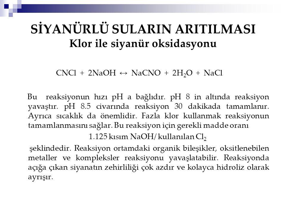 SİYANÜRLÜ SULARIN ARITILMASI Klor ile siyanür oksidasyonu CNCl + 2NaOH ↔ NaCNO + 2H 2 O + NaCl Bu reaksiyonun hızı pH a bağlıdır. pH 8 in altında reak