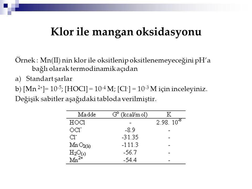 Klor ile mangan oksidasyonu Örnek : Mn(II) nin klor ile oksitlenip oksitlenemeyeceğini pH'a bağlı olarak termodinamik açıdan a) Standart şarlar b) [Mn