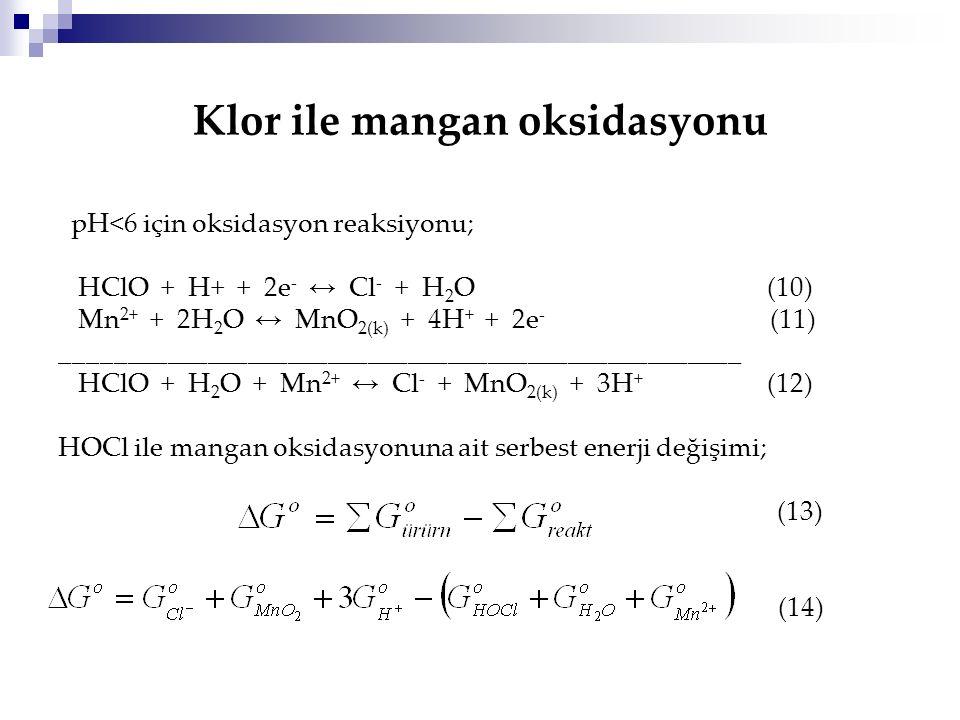 Klor ile mangan oksidasyonu pH<6 için oksidasyon reaksiyonu; HClO + H+ + 2e - ↔ Cl - + H 2 O (10) Mn 2+ + 2H 2 O ↔ MnO 2(k) + 4H + + 2e - (11) _______