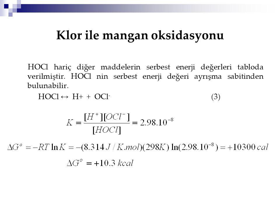 Klor ile mangan oksidasyonu HOCl hariç diğer maddelerin serbest enerji değerleri tabloda verilmiştir. HOCl nin serbest enerji değeri ayrışma sabitinde
