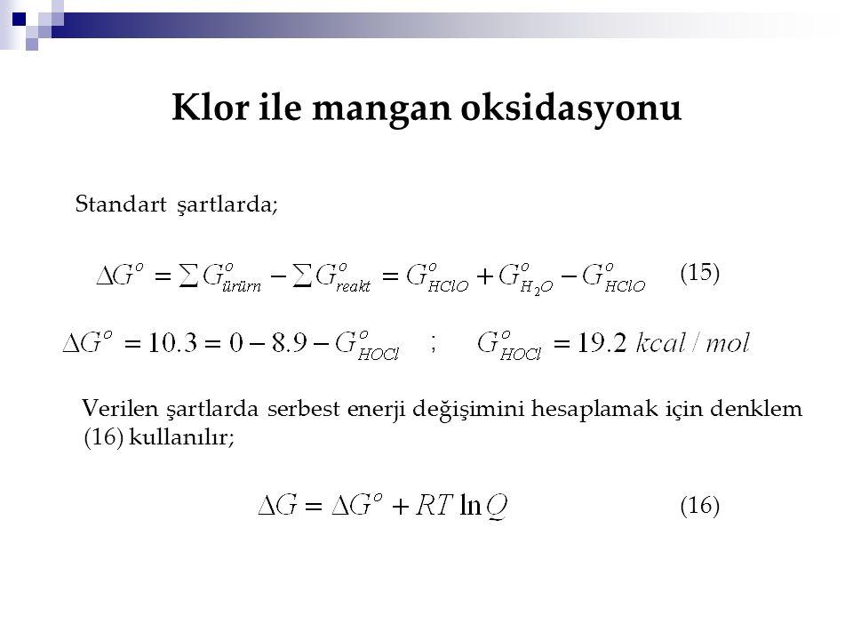 Klor ile mangan oksidasyonu Standart şartlarda; (15) ; Verilen şartlarda serbest enerji değişimini hesaplamak için denklem (16) kullanılır; (16)
