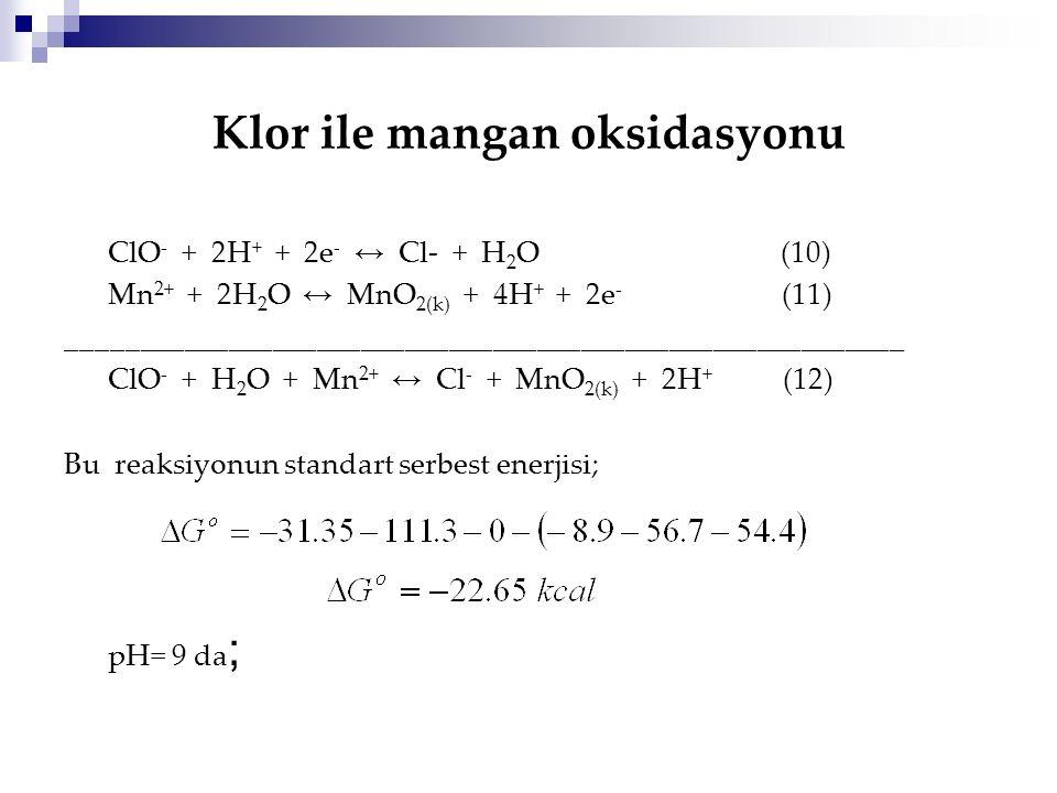 Klor ile mangan oksidasyonu ClO - + 2H + + 2e - ↔ Cl- + H 2 O (10) Mn 2+ + 2H 2 O ↔ MnO 2(k) + 4H + + 2e - (11) ______________________________________