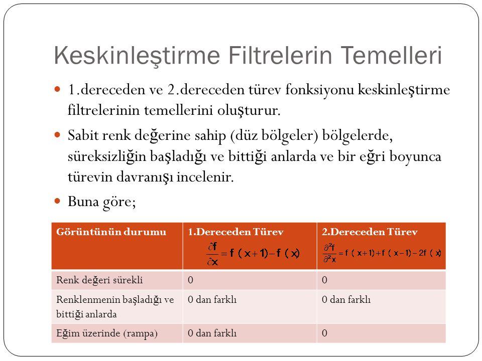 Keskinleştirme Filtrelerin Temelleri 1.dereceden ve 2.dereceden türev fonksiyonu keskinle ş tirme filtrelerinin temellerini olu ş turur. Sabit renk de