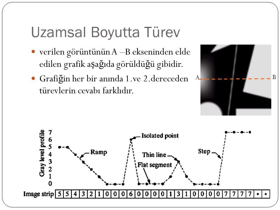 Uzamsal Boyutta Türev verilen görüntünün A –B ekseninden elde edilen grafik a ş a ğ ıda görüldü ğ ü gibidir. Grafi ğ in her bir anında 1.ve 2.derecede