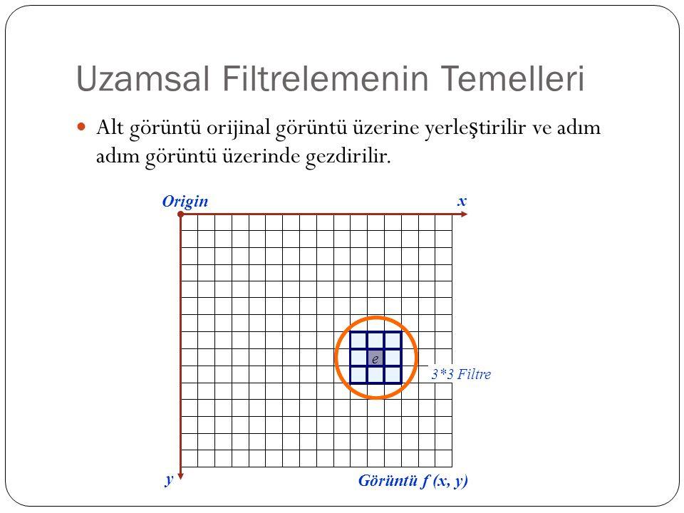 Uzamsal Filtrelemenin Temelleri Alt görüntü orijinal görüntü üzerine yerle ş tirilir ve adım adım görüntü üzerinde gezdirilir. Origin x y Görüntü f (x