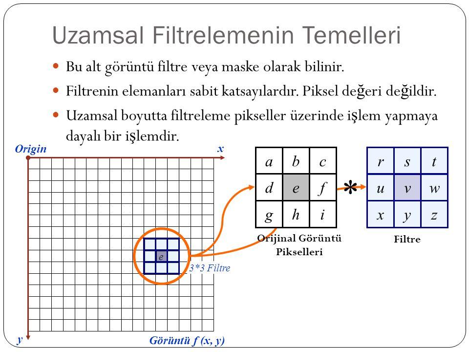 Uzamsal Filtrelemenin Temelleri Bu alt görüntü filtre veya maske olarak bilinir. Filtrenin elemanları sabit katsayılardır. Piksel de ğ eri de ğ ildir.