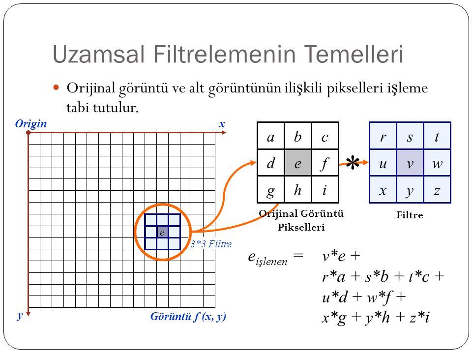 Uzamsal Filtrelemenin Temelleri Orijinal görüntü ve alt görüntünün ili ş kili pikselleri i ş leme tabi tutulur. rst uvw xyz Origin x y Görüntü f (x, y